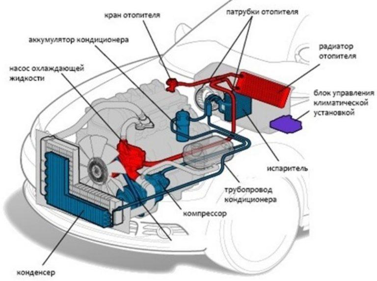 ремонт системы отопления в Минске